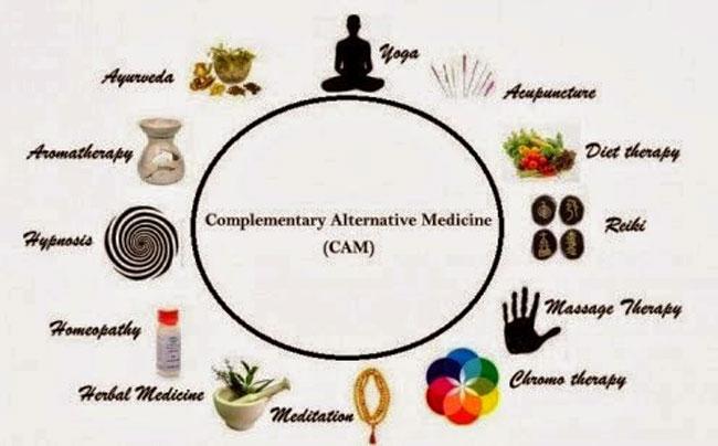 Penelitian Tentang Pengobatan Komplementer dan Alternatif